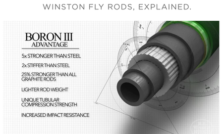 Boron Provides a Strong and Responsive Base for the All Graphite Sections