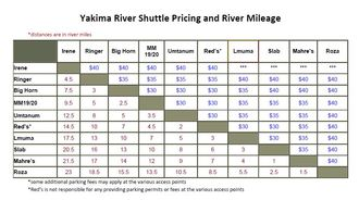 Yakima River Shuttle Pricing